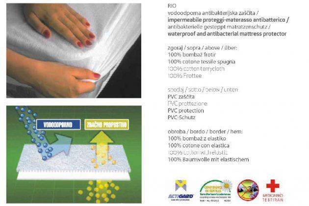 Antibakterijska zaščita za ležišča in vzglavnike